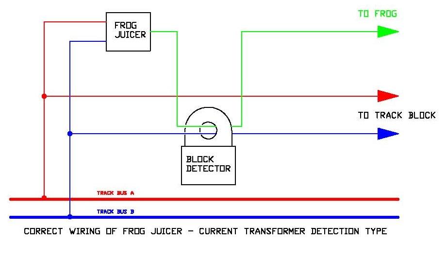 Peachy Block Detection Wiring Cloud Uslyletkolfr09Org