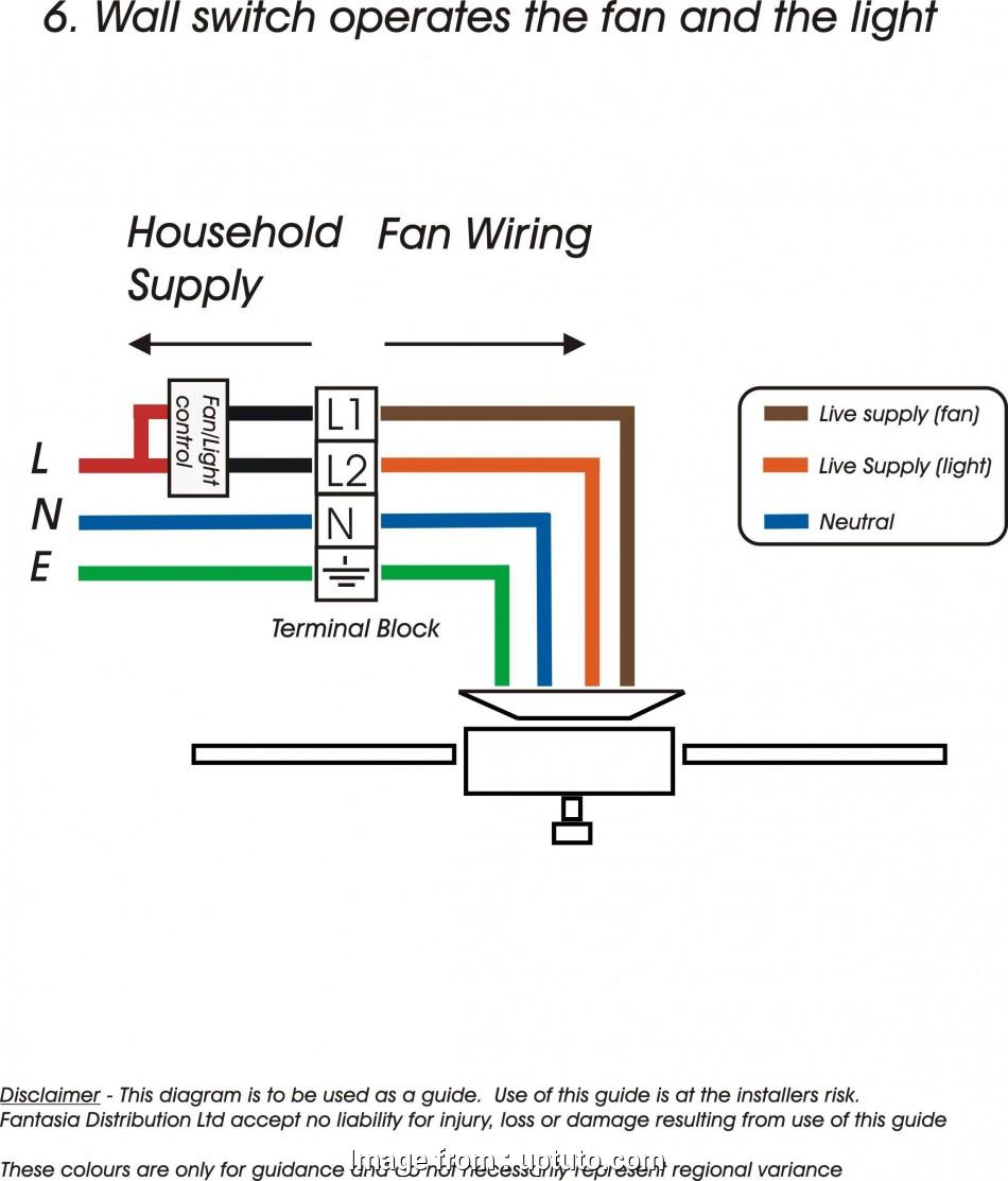 HG_5038] Lutron Fan Light Dimmer Switch Wiring Diagram Wiring DiagramWww Mohammedshrine Librar Wiring 101