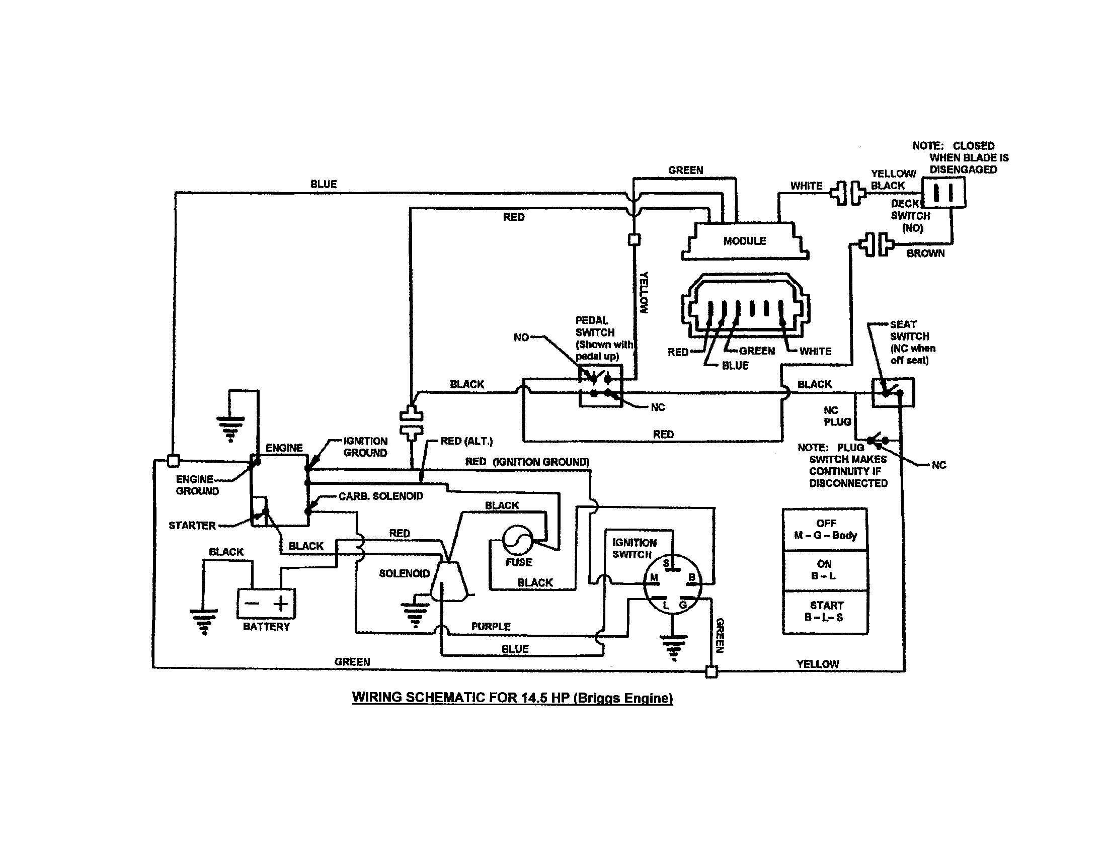[DIAGRAM_1CA]  Briggs Stratton 16 Hp Twin Wiring Diagram 1993 Ford Explorer Fuse Box  Diagram - pontiac.anggur.astrea-construction.fr | 12 Hp Briggs Wiring Diagrambriggs 20 Diagram |  | ASTREA CONSTRUCTION