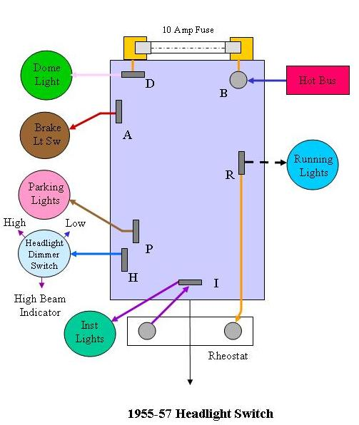96 Corvette Headlight Dimmer Switch Wiring Diagram from static-assets.imageservice.cloud