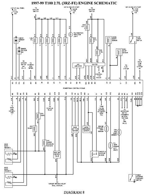 VC_8345] 1997 Toyota T100 Wiring Diagram Download DiagramGeis Gritea Grebs Numdin Boapu Mohammedshrine Librar Wiring 101