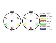 xw_7155] 7 pin round trailer wiring diagram 7 pin round trailer wiring diagram commercial 6 pin trailer wiring diagram dome.genion.ling.opein.pendu.pneu.kicep.mohammedshrine.org