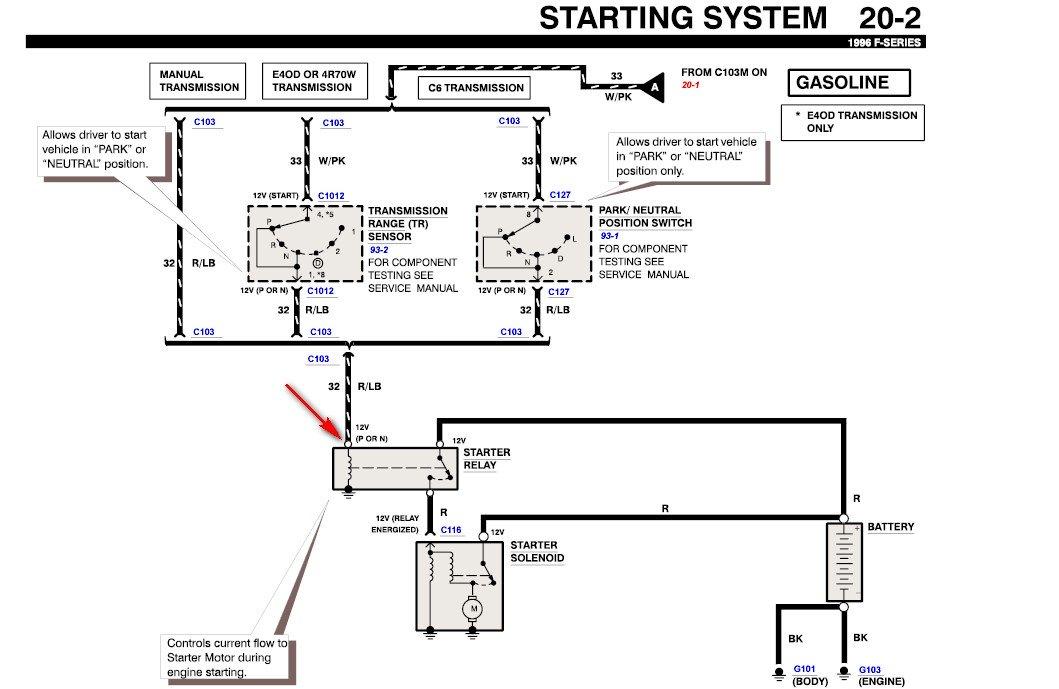 [QMVU_8575]  DN_4292] 12V Starter Solenoid Wiring Diagram Wiring Diagram | 1996 F150 Starter Solenoid Wiring Diagram |  | Ally Perm Hila Caci Phae Mohammedshrine Librar Wiring 101