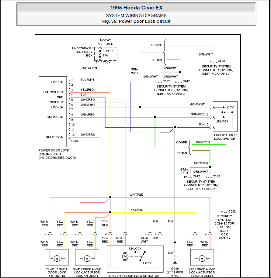 2004 Honda Civic Wiring Diagram from static-assets.imageservice.cloud