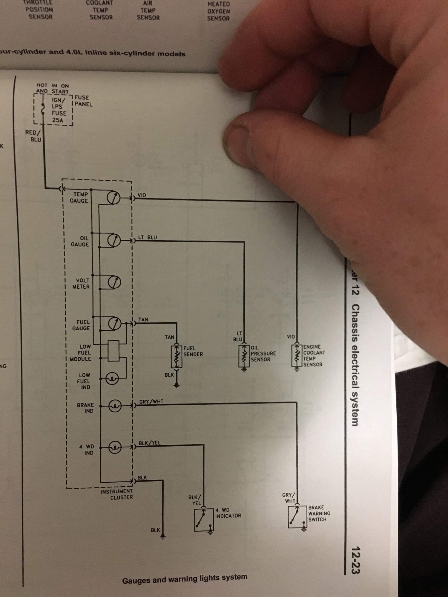 Jeep Cherokee Instrument Cluster Wiring Diagram from static-assets.imageservice.cloud