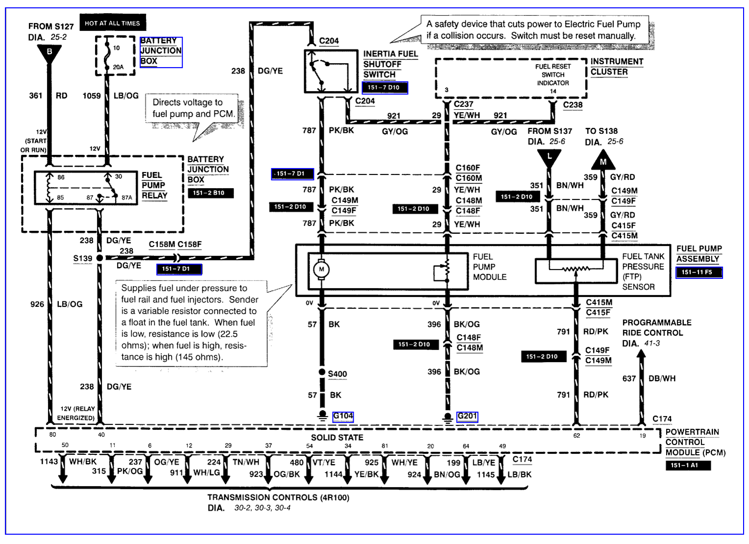 1997 ford expedition wiring diagram oo 7727  wiring for 2003 ford expedition 4x4  wiring for 2003 ford expedition 4x4