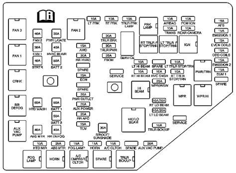 HZ_1552] Gmc Acadia Wiring Schematic Free Diagram