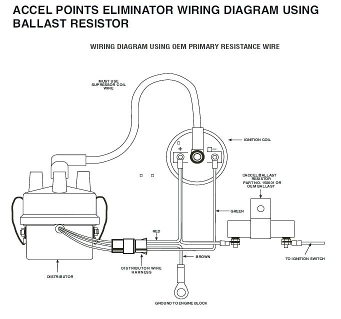 Accel Ignition Coil Wiring Diagram