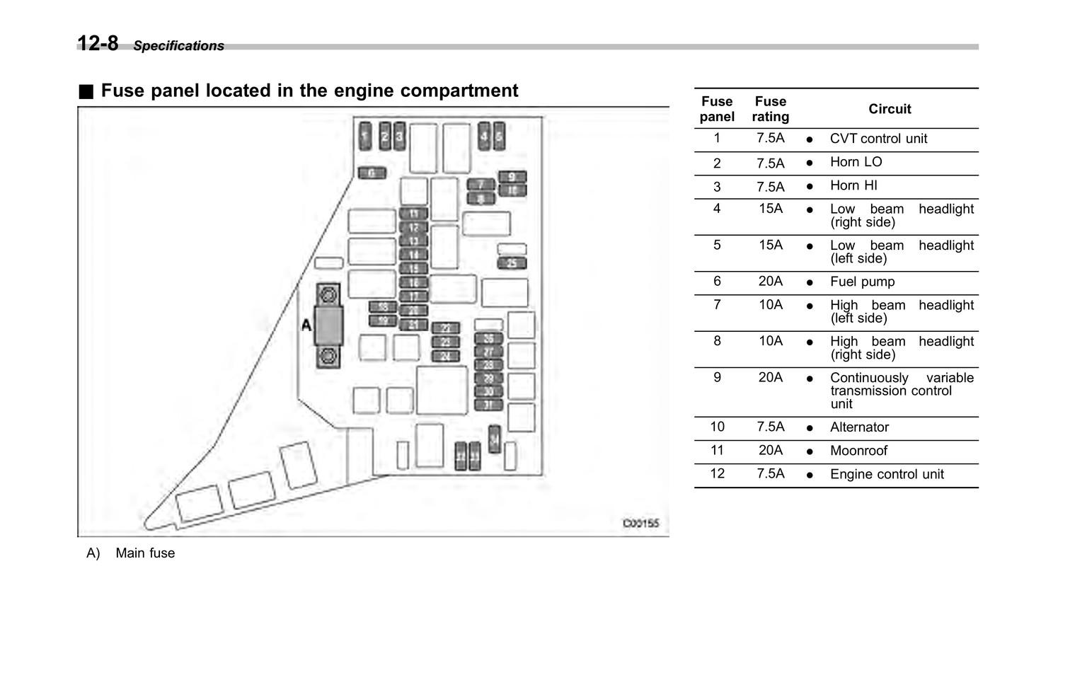 2013 subaru outback stereo wiring diagram tz 5599  2008 subaru outback fuse diagram  tz 5599  2008 subaru outback fuse diagram