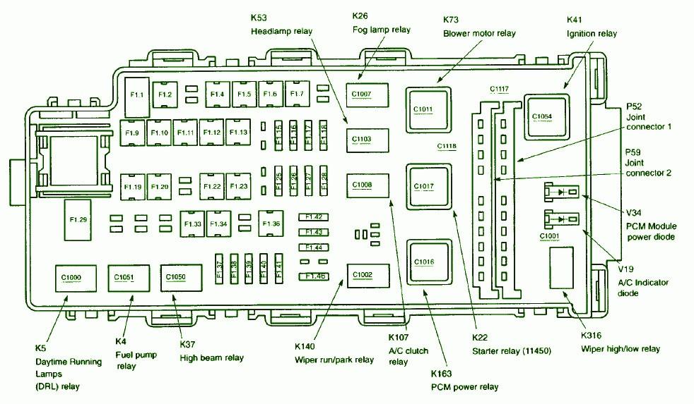2002 powerstroke fuse diagram wv 4863  fuse box diagram for 2002 ford f 350  fuse box diagram for 2002 ford f 350