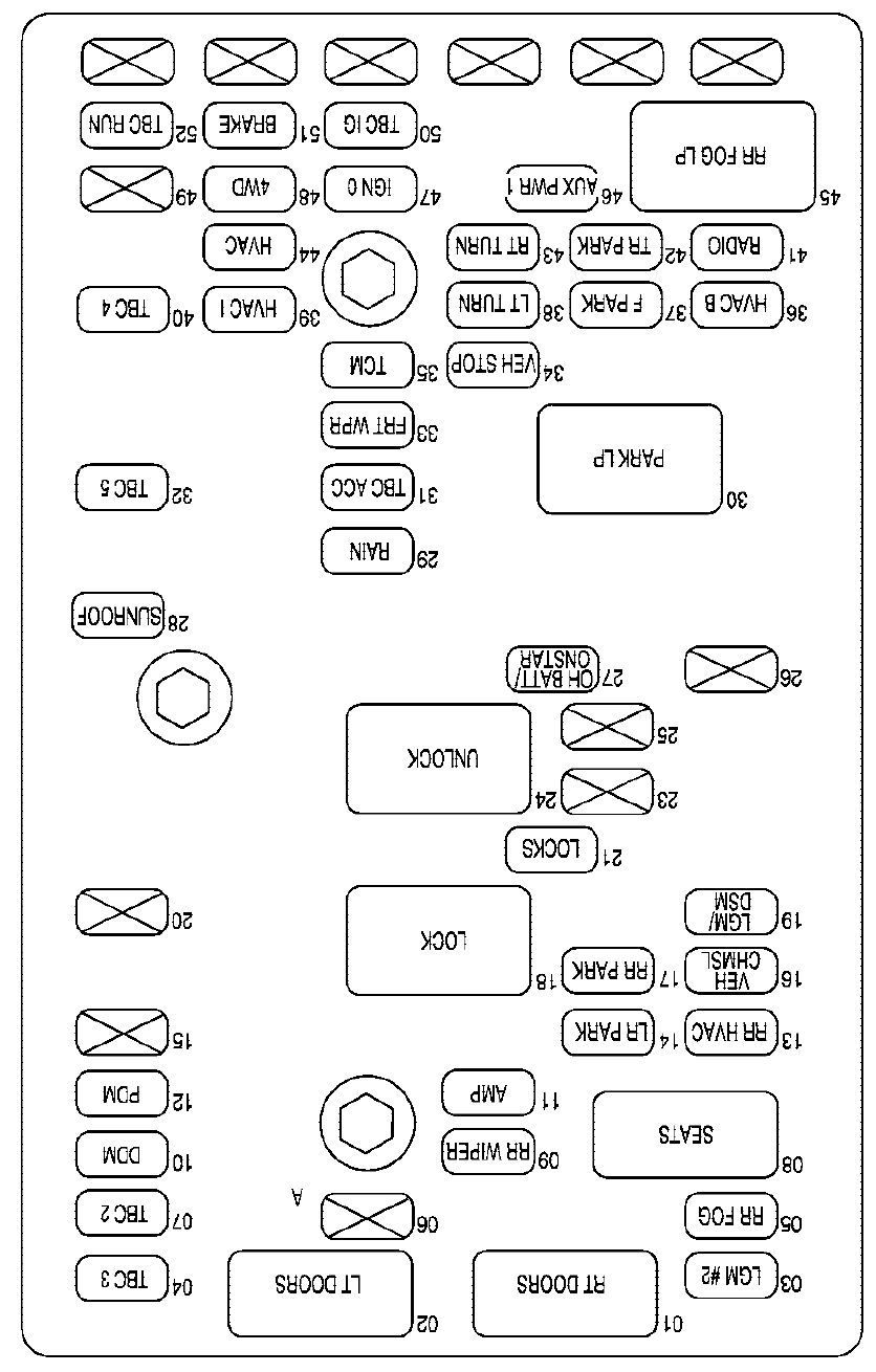 Strange 2007 Gmc C7500 Fuse Box Diagram Wiring Schematic Diagram 131 Wiring Cloud Staixaidewilluminateatxorg
