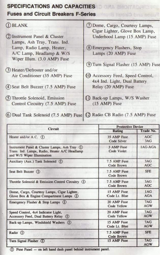 [DIAGRAM_4FR]  NH_8313] 1978 Ford F150 Fuse Box Diagram Schematic Wiring | Ford Truck Fuse Box |  | Chro Leona Siry Inama Mohammedshrine Librar Wiring 101