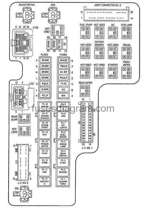[DIAGRAM_4FR]  KY_7491] 03 Dodge Dakota Fuse Box Schematic Wiring   2007 Dodge Dakota Fuse Box Location      Feren Jebrp Mohammedshrine Librar Wiring 101