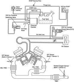03 Camry Engine Vacume Diagram Mako Wiring Diagram 1990 300zx Losdol2 Blong Jeanjaures37 Fr