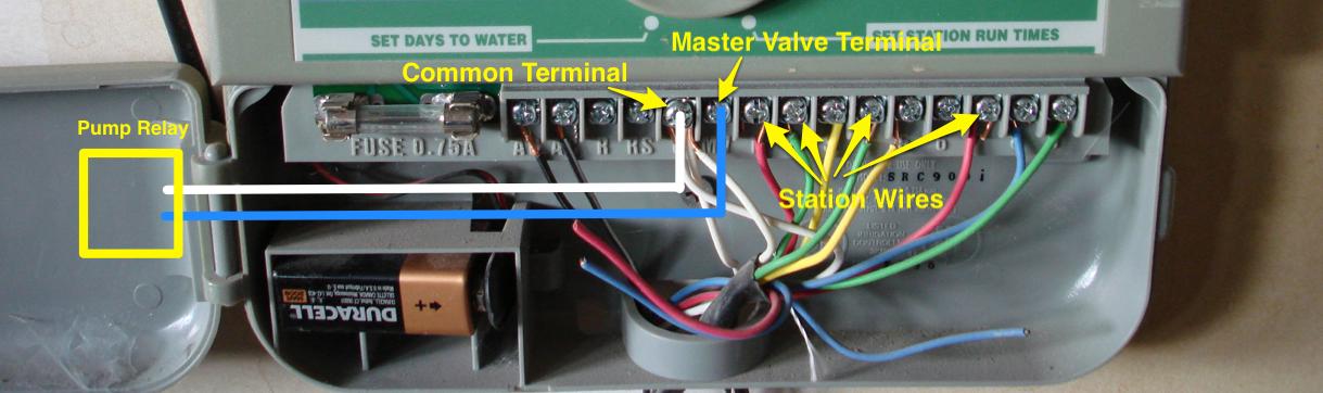 Enjoyable Sprinkler Master Pump Valve Wiring Iscaper Blog Wiring Cloud Ostrrenstrafr09Org