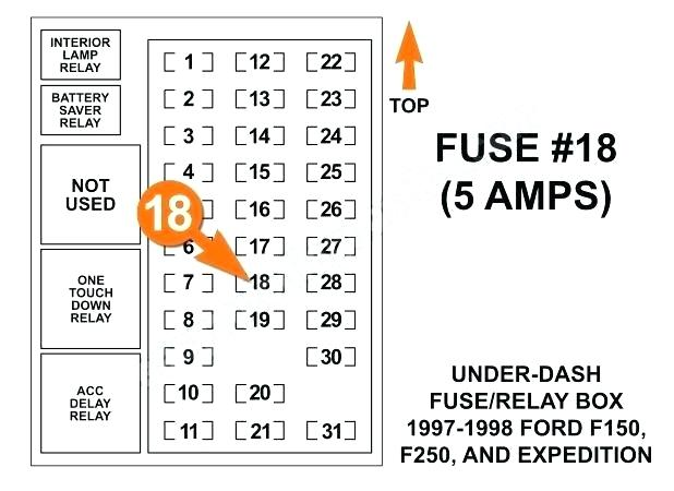 97 expedition fuse diagram ar 9860  ford f250 fuse box diagram image details  ford f250 fuse box diagram image details