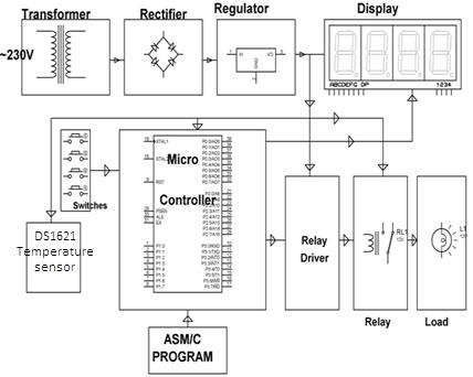 Marvelous 8 Pin Temperature Controller Wiring Diagram Wiring Diagram Data Schema Wiring Cloud Hemtegremohammedshrineorg