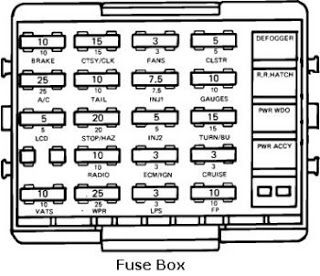 for a 1989 corvette fuse box - wiring diagram write-note-b -  write-note-b.agriturismoduemadonne.it  agriturismoduemadonne.it