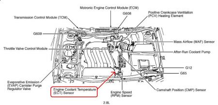 [XOTG_4463]  Volkswagen Jetta 2 0 Engine Diagram - Wiring Diagrams | 1998 Vw Passat 2 0 Engine Diagram |  | karox.fr