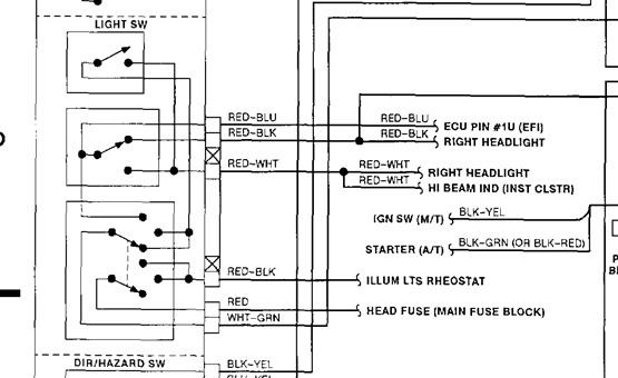 91 mazda b2200 headlight switch wiring diagram | stem-inspire wiring diagram  data - stem-inspire.adi-mer.it  adi-mer