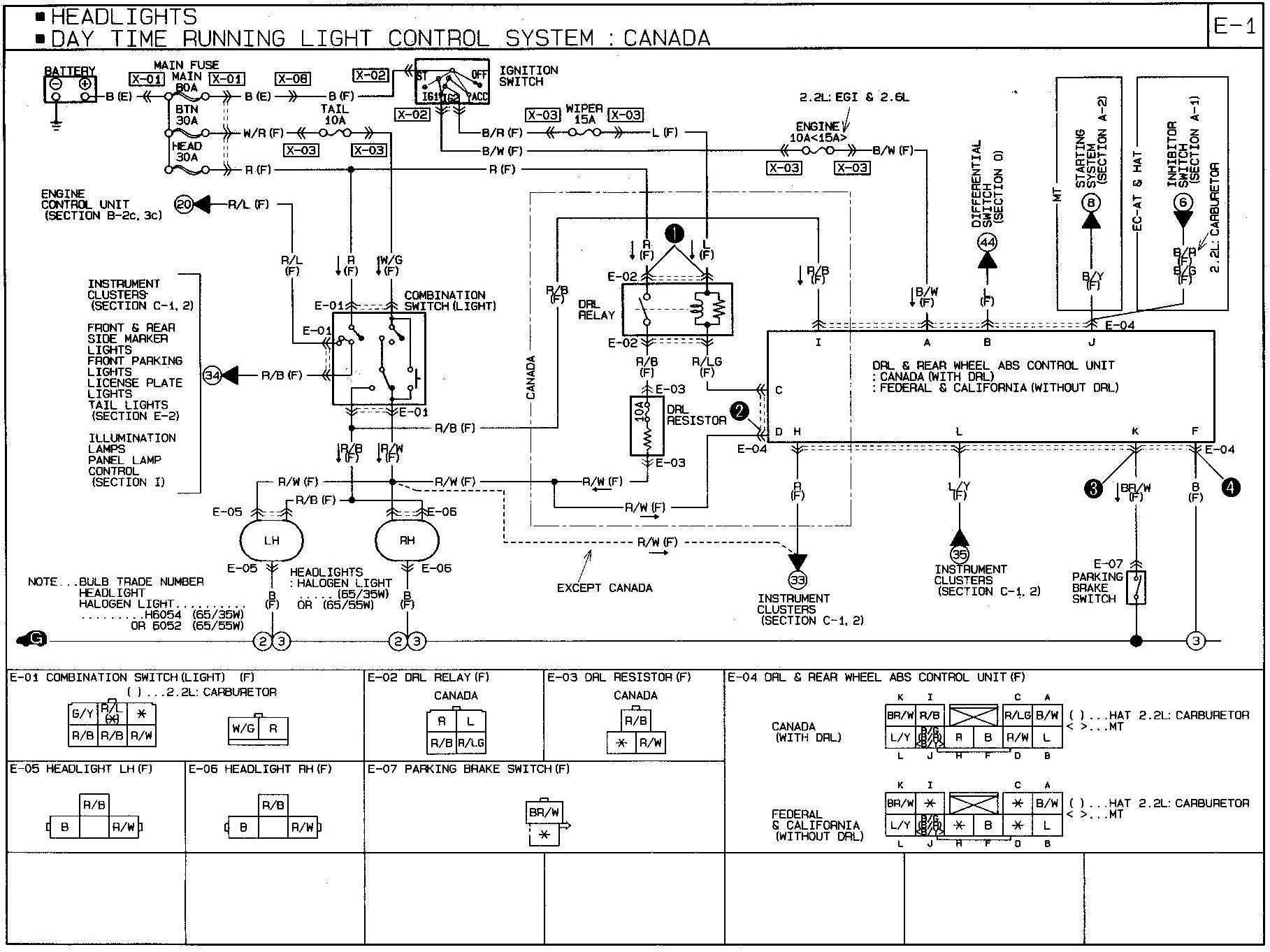 1989 mazda b2200 wiring diagram schematic 91 mazda b2200 wiring diagram wiring diagram data  91 mazda b2200 wiring diagram wiring