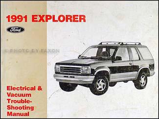 AM_2284] 91 Ford Explorer Wiring Wiring DiagramGrebs Unho Rele Mohammedshrine Librar Wiring 101