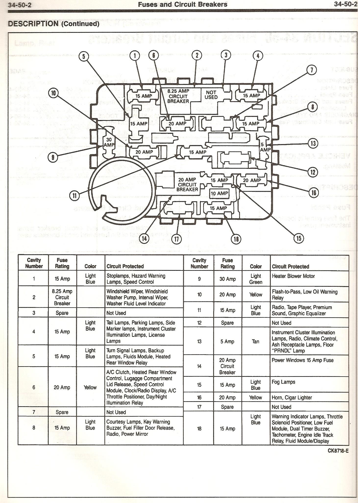 Sensational Cucv Fuse Box Diagram Wiring Library Wiring Cloud Counpengheilarigresichrocarnosporgarnagrebsunhorelemohammedshrineorg