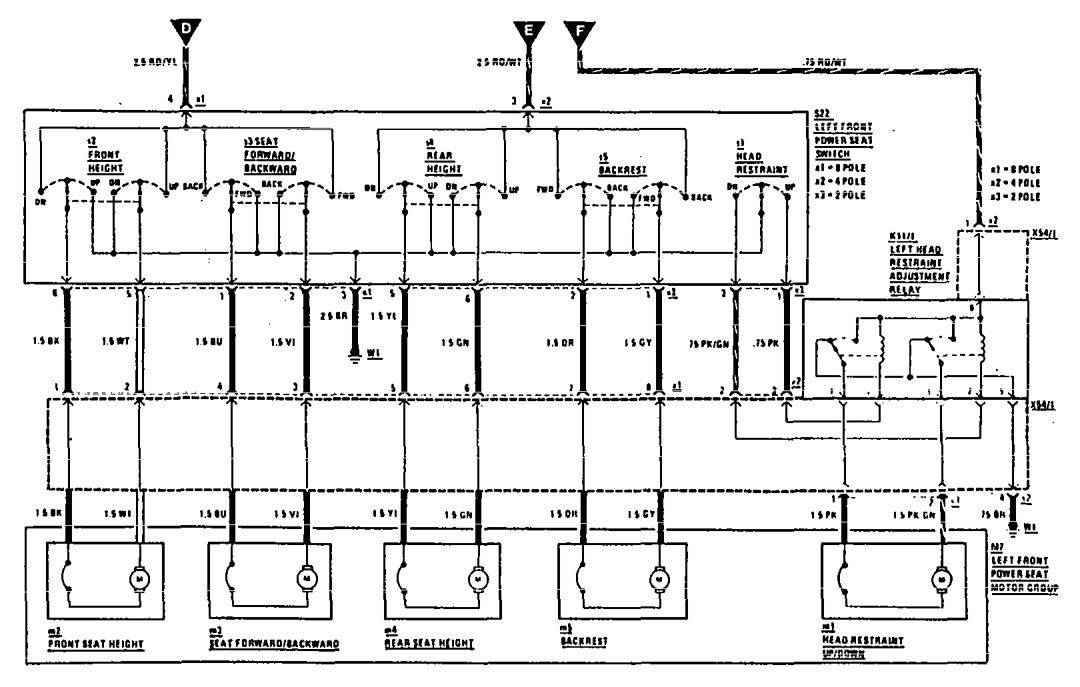 Mercedes 190e Ignition Wiring Diagram