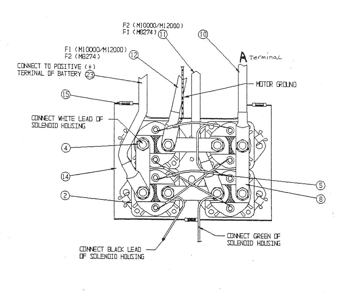 [DIAGRAM_38DE]  RL_0466] Ramsey 2500 Winch Wiring Diagram Download Diagram | A2500 Warn Wiring Diagram |  | Inki Timew Aidew Illuminateatx Librar Wiring 101