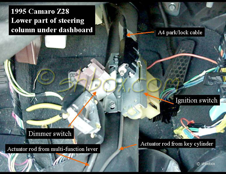 Brilliant 95 Camaro Ignition Switch Wiring Diagram Wiring Diagram Wiring Cloud Domeilariaidewilluminateatxorg