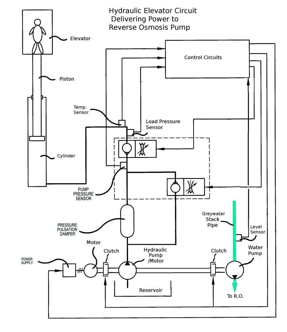 Elevator Wiring Schematic For Elevators - Caterpillar Alternator Wiring  Diagram | Bege Wiring Diagram | Hydraulic Elevator Schematic Control Diagram |  | Bege Wiring Diagram