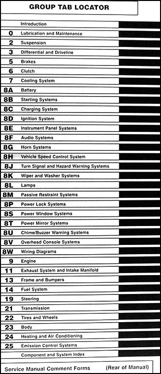 96 dodge ram wiring diagram free picture zf 0506  96 dodge dakota alternator wiring diagrams free diagram  dodge dakota alternator wiring diagrams