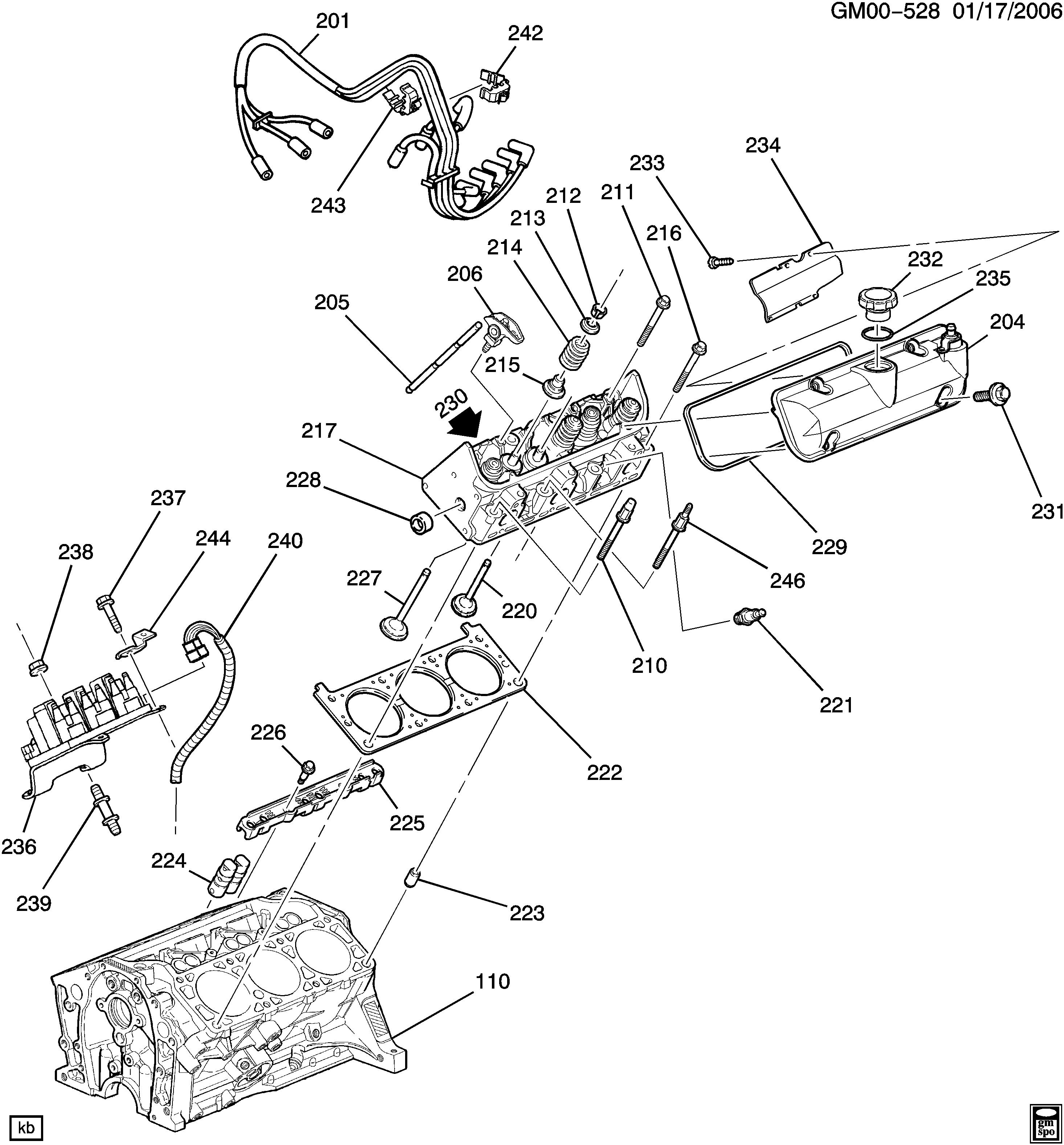 1995 Chevy Lumina Engine Diagram Swm Rv Dish Wiring Diagram On Ai 2000 Yenpancane Jeanjaures37 Fr
