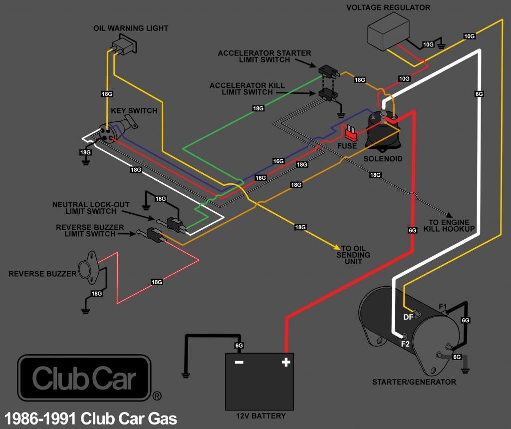 GC_8936 1999 Club Car Starter Wiring Diagram Wiring Diagram [ 859 x 1024 Pixel ]