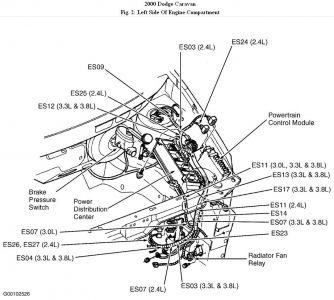 1999 Dodge Caravan Engine Diagram Directv Whole Home Wiring Diagram Tomosa35 Jeep Wrangler Waystar Fr