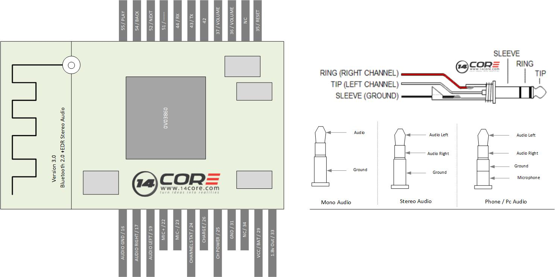 [DIAGRAM_1JK]  TH_0753] Headset Wiring Schematic Moreover On H10 76 Headset Wiring Diagram | Ikon Fbl Wiring Diagram |  | Wedab Kapemie Mohammedshrine Librar Wiring 101