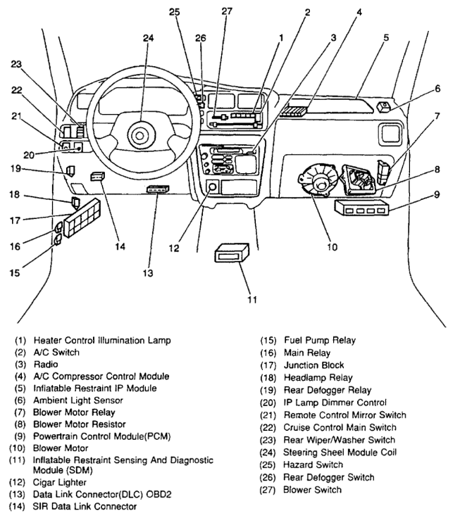 Chevy Tracker Fuse Box Chevy S10 Wiring Harness For Wiring Diagram Schematics