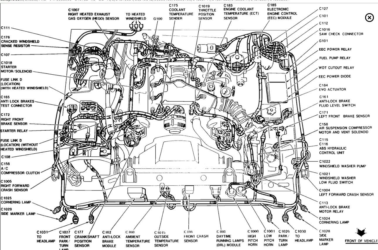 CS_0210] Fusebox Diagram For 89 Lincoln Towncar Wiring DiagramsEmbo Unec Lectr Phae Mohammedshrine Librar Wiring 101