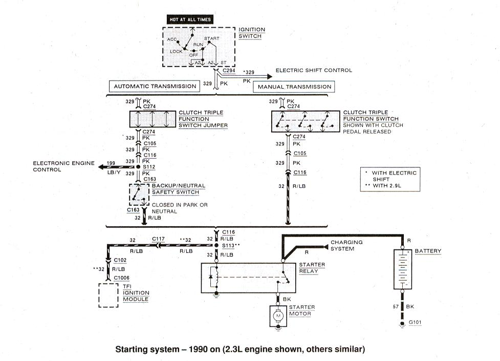 92 f150 ignition switch wiring diagram xe 4385  1985 f150 ignition module wiring schematic  1985 f150 ignition module wiring schematic