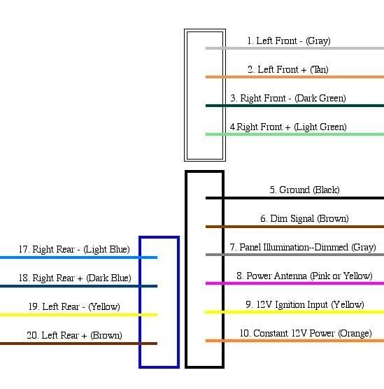 2005 Chevy Cobalt Radio Wiring Diagram from static-assets.imageservice.cloud
