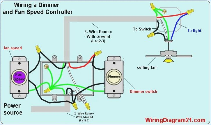 XB_3792] Wire Telephone Wiring Diagram Wiring With 12 3 Wire How To Wire An Schematic  WiringCosa Attr Xtern Favo Mohammedshrine Librar Wiring 101