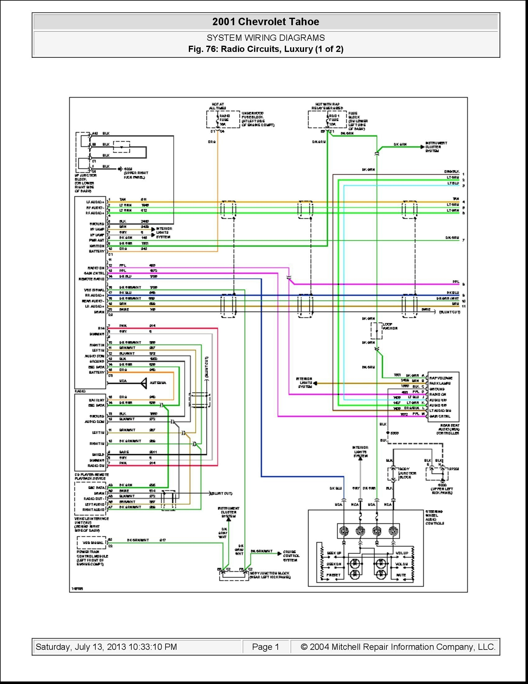 ZY_7595] Radio Wiring Diagram As Well As Chevy Silverado Radio Wiring  Harness Free DiagramIcal Perm Sple Hendil Mohammedshrine Librar Wiring 101