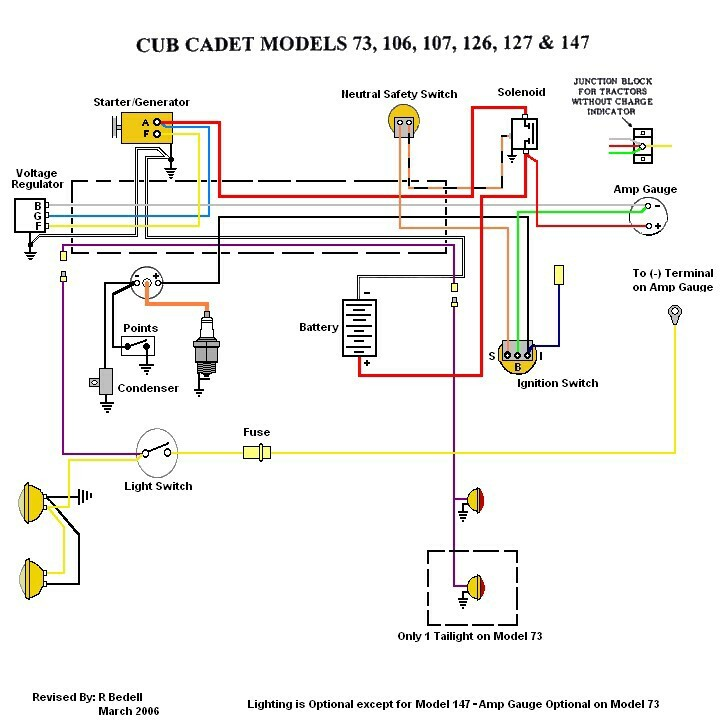 Wiring Diagram For Cub Cadet Lt1050 from static-assets.imageservice.cloud