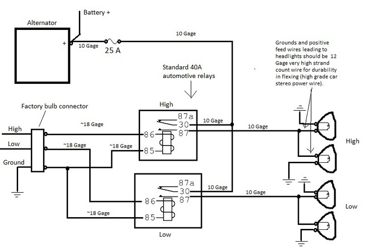 Marvelous Wiring Harness For Headlights Basic Electronics Wiring Diagram Wiring Cloud Onicaxeromohammedshrineorg