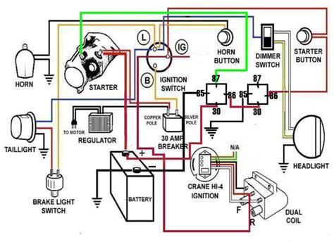 harley starter wire schematic - 89 ezgo wiring diagram -  1994-chevys.ati-loro.jeanjaures37.fr  wiring diagram resource