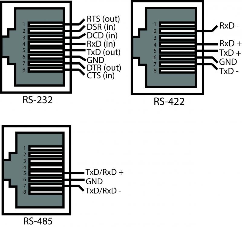 ethernet rs 485 2wire pinout diagram dl 3976  rs 485 2wire diagram wiring diagram  rs 485 2wire diagram wiring diagram