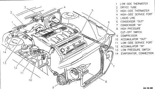 HZ_6777] 1991 Cadillac Deville Engine Diagram Free DiagramBupi Isra Over Peted Redne Animo Isra Mohammedshrine Librar Wiring 101
