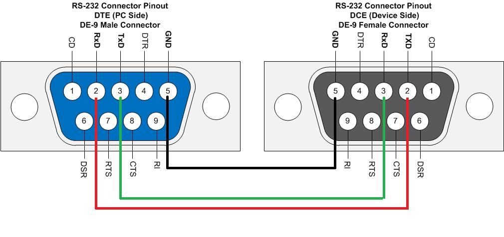 Pleasant Serial Wiring Diagram Wiring Diagram Wiring Cloud Xortanetembamohammedshrineorg