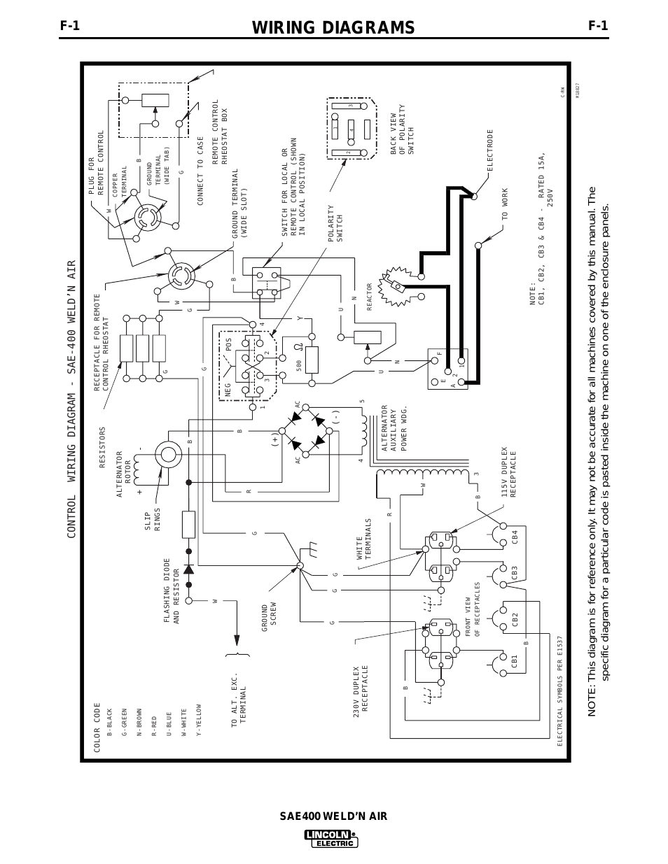 Lincoln 225 Welder Wiring Diagram Pictures