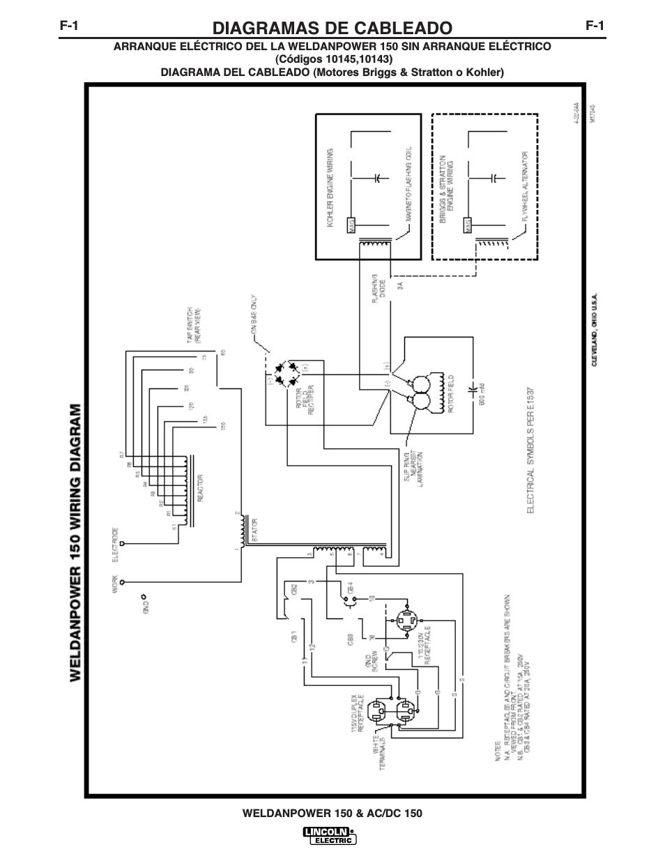 lincoln electric ac 225 wiring diagram - wiring diagrams lease-metal -  lease-metal.alcuoredeldiabete.it  al cuore del diabete